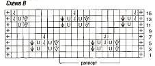 схемы вязания спицами ажурных узоров