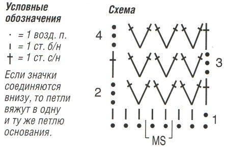 топики крючком схемы